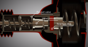How to Increase Vacuum for Power Brakes?